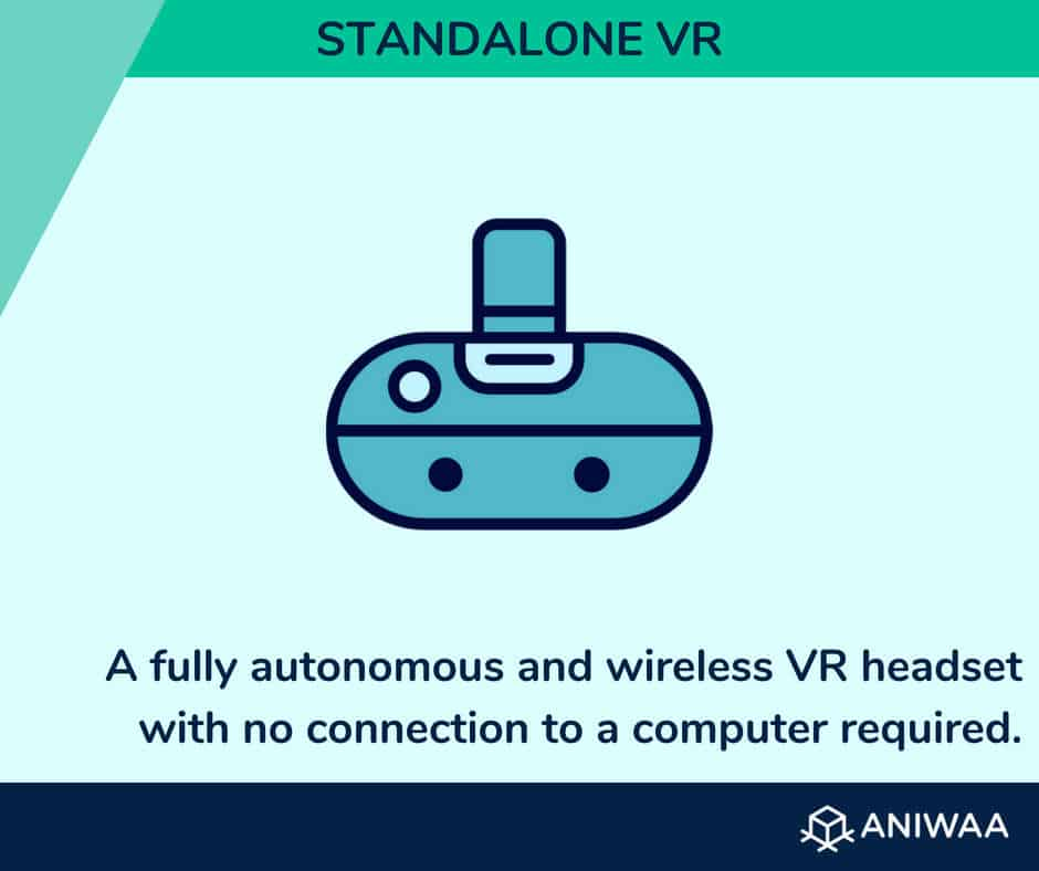 Standalone VR (untethered, all-in-one)