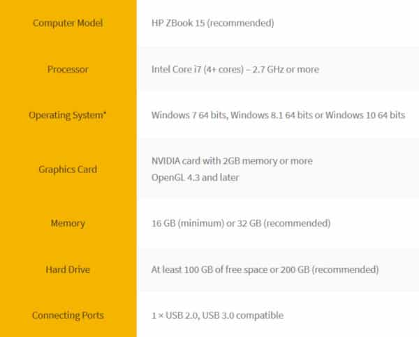 The minimum PC requirements to run the peel 3d software