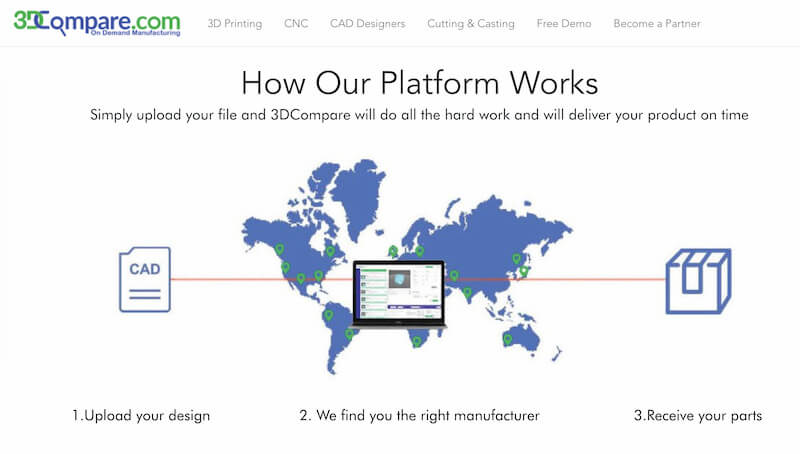 Compare 3D printing services 3DCompare