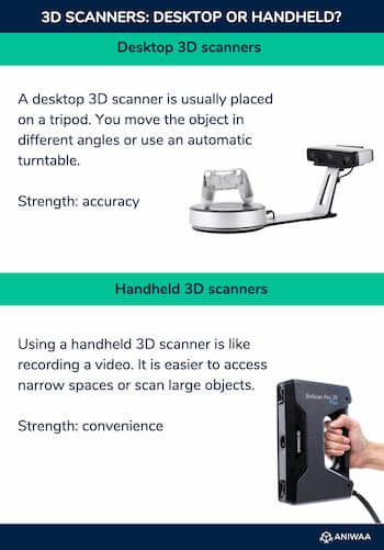 Desktop 3D scanner or handheld 3D scanner?