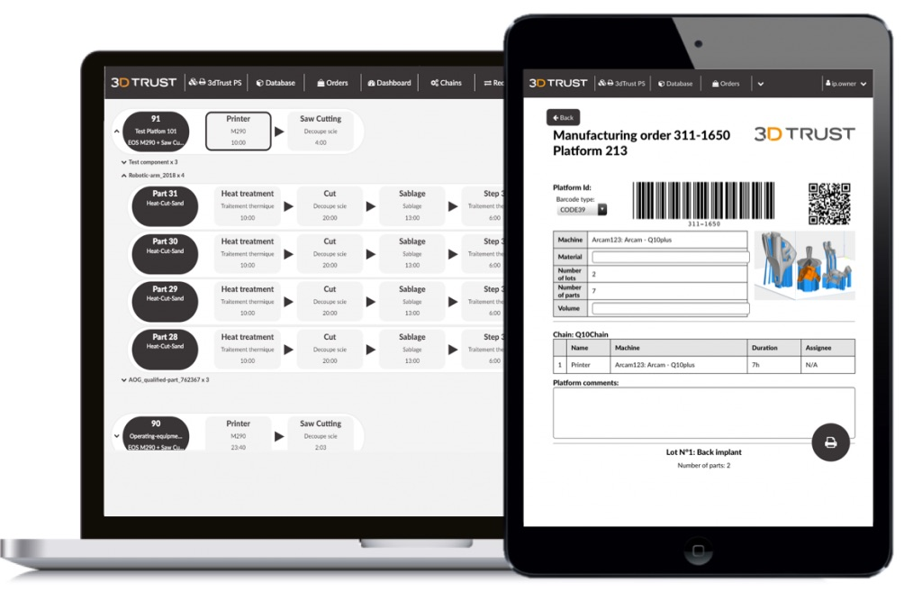 3dTrust tracking and traceability