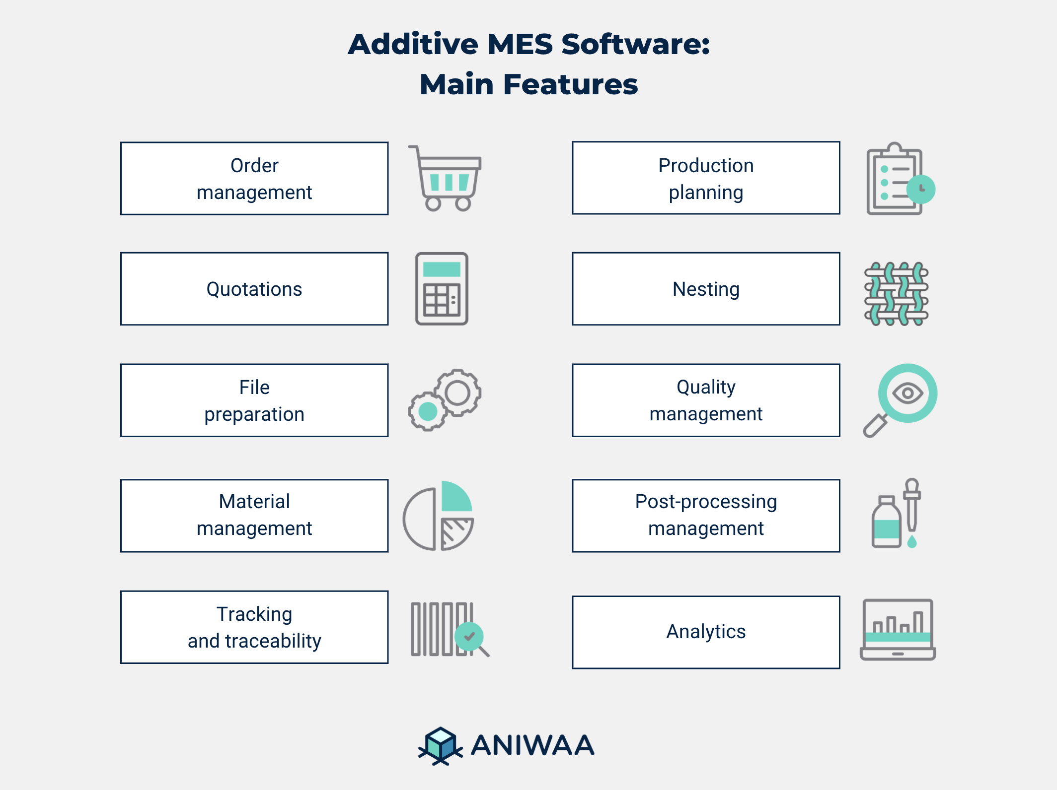 Additive MES software main features