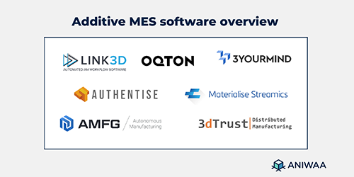Additive MES software: a comprehensive overview of existing solutions
