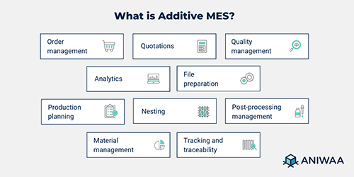 What is additive MES software and who is it for?